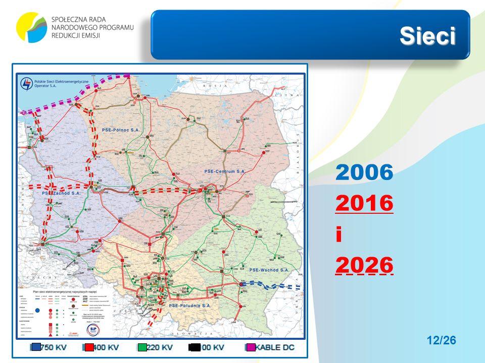 SieciSieci 2006 2016 i 2026 12/26