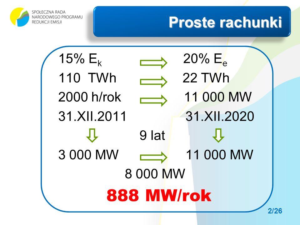 Proste rachunki 15% E k 20% E e 110 TWh 22 TWh 2000 h/rok 11 000 MW 31.XII.2011 31.XII.2020 9 lat 3 000 MW 11 000 MW 8 000 MW 888 MW/rok 2/26