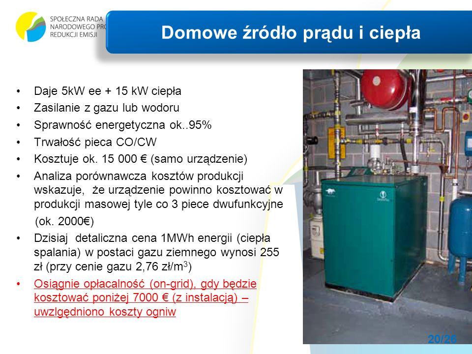 Daje 5kW ee + 15 kW ciepła Zasilanie z gazu lub wodoru Sprawność energetyczna ok..95% Trwałość pieca CO/CW Kosztuje ok.
