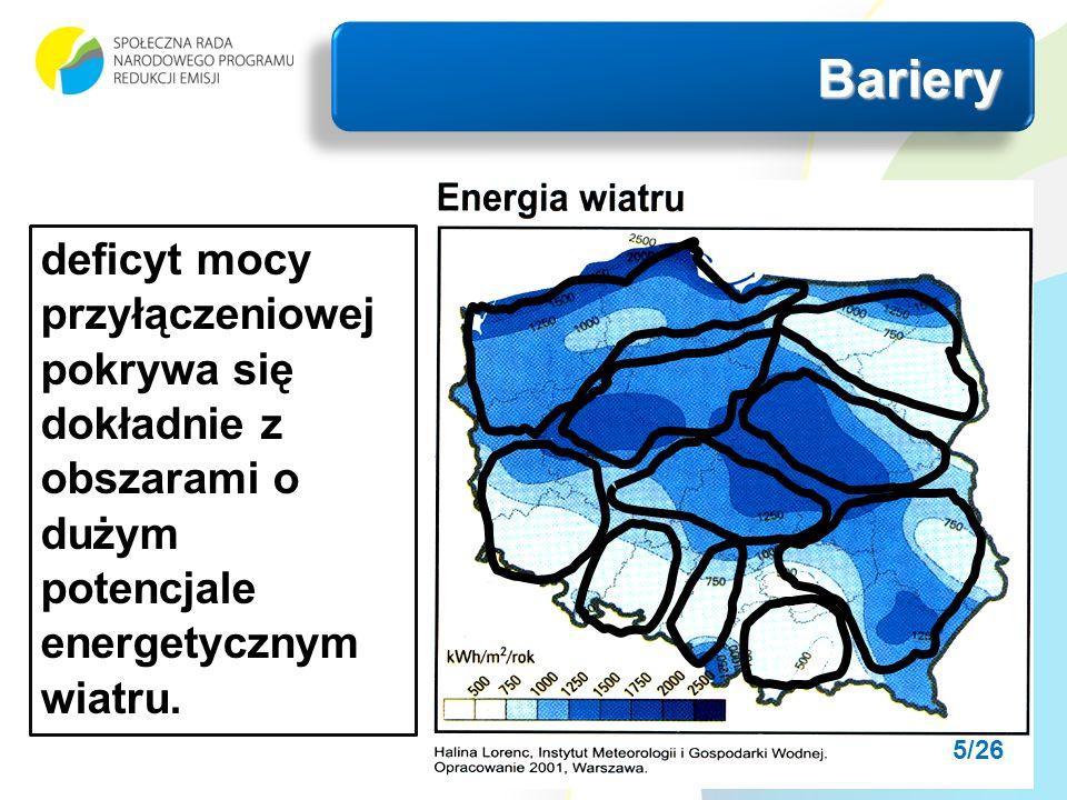 BarieryBariery deficyt mocy przyłączeniowej pokrywa się dokładnie z obszarami o dużym potencjale energetycznym wiatru.