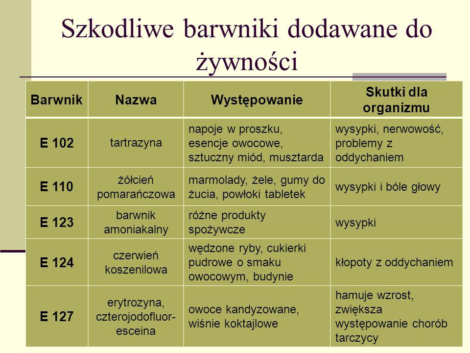Szkodliwe barwniki dodawane do żywności BarwnikNazwaWystępowanie Skutki dla organizmu E 102 tartrazyna napoje w proszku, esencje owocowe, sztuczny mió