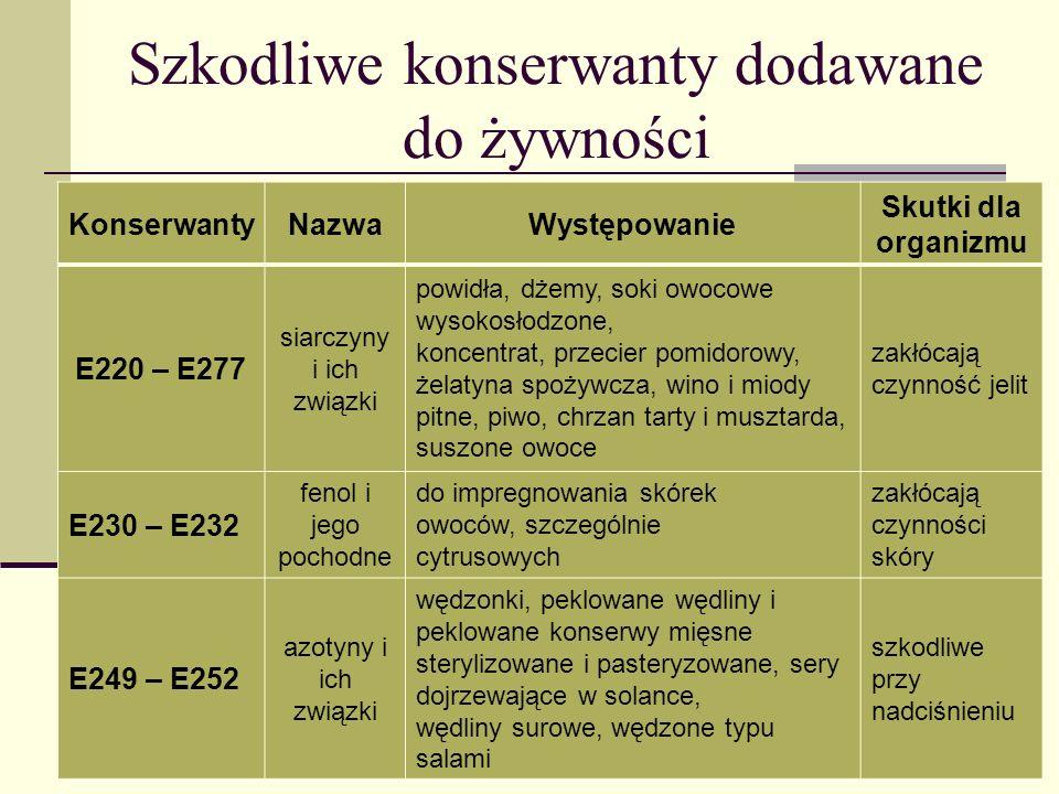 Szkodliwe konserwanty dodawane do żywności KonserwantyNazwaWystępowanie Skutki dla organizmu E220 – E277 siarczyny i ich związki powidła, dżemy, soki