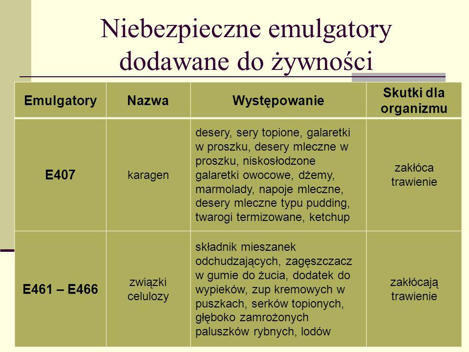 Niebezpieczne emulgatory dodawane do żywności EmulgatoryNazwaWystępowanie Skutki dla organizmu E407 karagen desery, sery topione, galaretki w proszku,