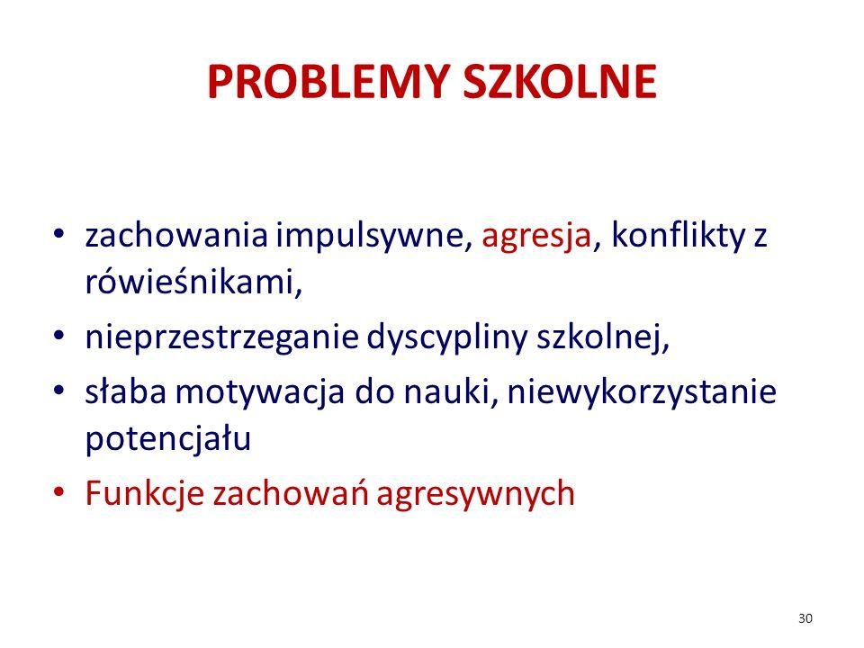 PROBLEMY SZKOLNE zachowania impulsywne, agresja, konflikty z rówieśnikami, nieprzestrzeganie dyscypliny szkolnej, słaba motywacja do nauki, niewykorzy