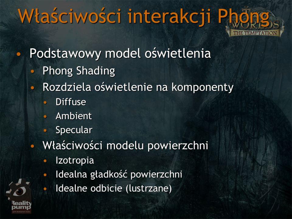 Właściwości interakcji Phong Podstawowy model oświetleniaPodstawowy model oświetlenia Phong ShadingPhong Shading Rozdziela oświetlenie na komponentyRo