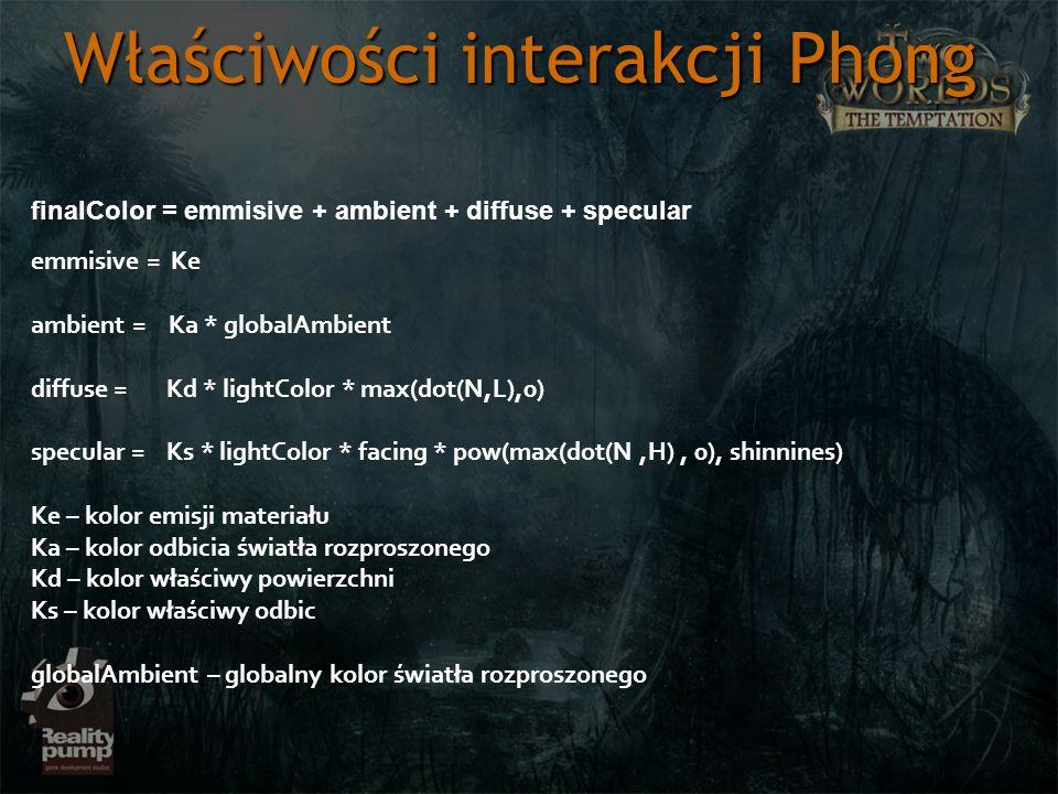 Właściwości interakcji Phong finalColor = emmisive + ambient + diffuse + specular emmisive = Ke ambient = Ka * globalAmbient diffuse = Kd * lightColor