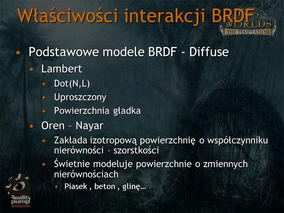 Właściwości interakcji BRDF Podstawowe modele BRDF - DiffusePodstawowe modele BRDF - Diffuse LambertLambert Dot(N,L)Dot(N,L) UproszczonyUproszczony Po