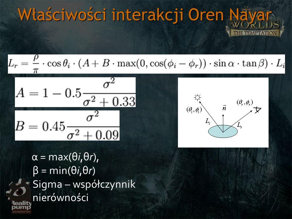α = max(θi,θr), β = min(θi,θr) Sigma – współczynnik nierówności