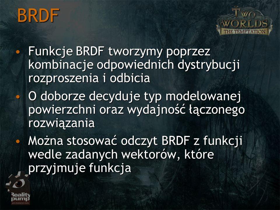BRDF Funkcje BRDF tworzymy poprzez kombinacje odpowiednich dystrybucji rozproszenia i odbiciaFunkcje BRDF tworzymy poprzez kombinacje odpowiednich dys