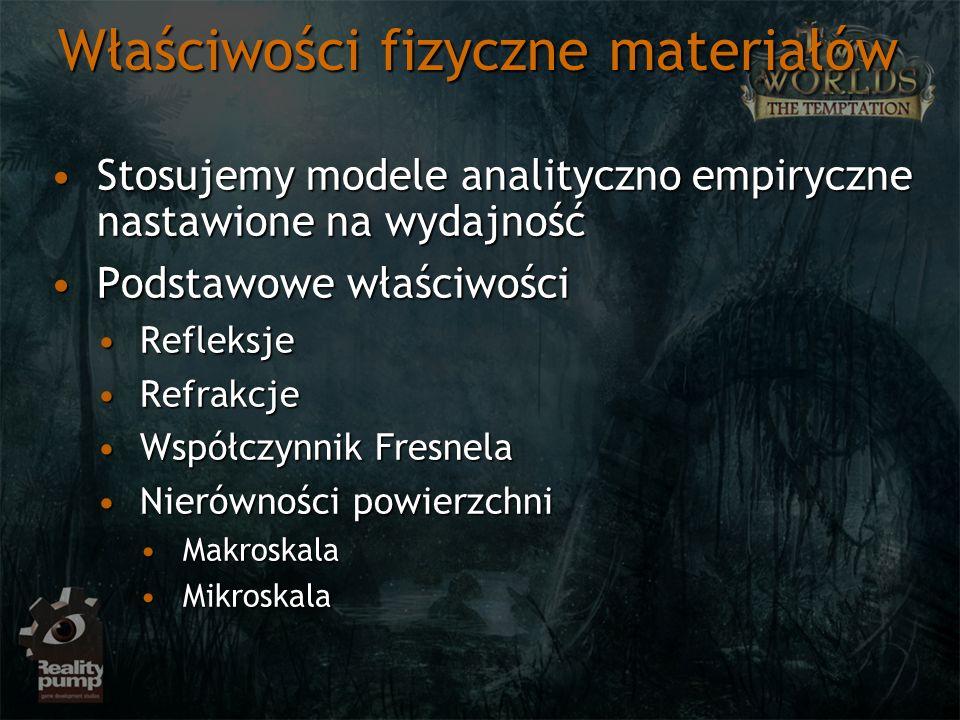 Właściwości fizyczne materiałów Stosujemy modele analityczno empiryczne nastawione na wydajnośćStosujemy modele analityczno empiryczne nastawione na w
