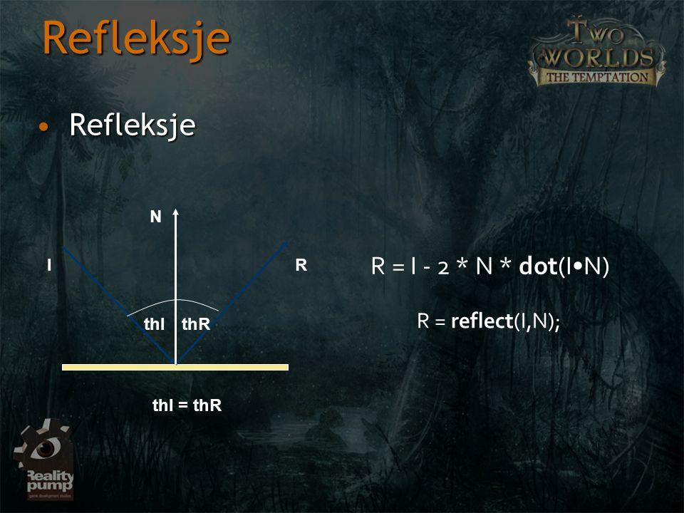 Refleksje RefleksjeRefleksje thIthR I N R thI = thR R = reflect(I,N); R = I - 2 * N * dot(IN)