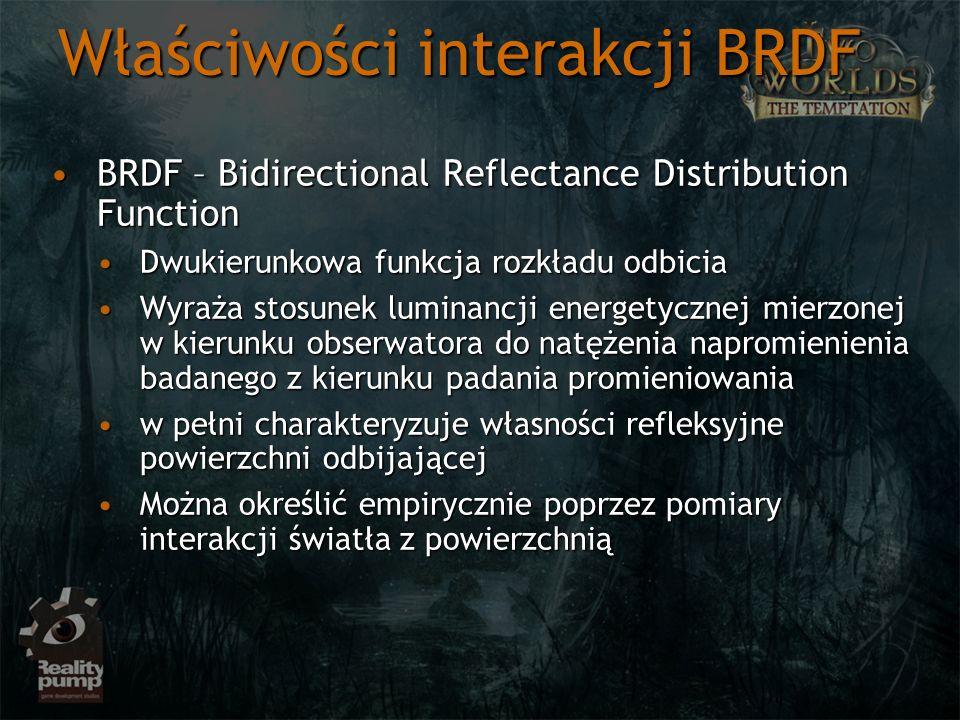 Właściwości interakcji BRDF BRDF – Bidirectional Reflectance Distribution FunctionBRDF – Bidirectional Reflectance Distribution Function Dwukierunkowa