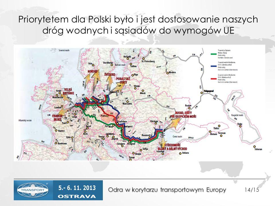 Odra w korytarzu transportowym Europy Odra w korytarzu transportowym Europy 14/15 Priorytetem dla Polski było i jest dostosowanie naszych dróg wodnych i sąsiadów do wymogów UE