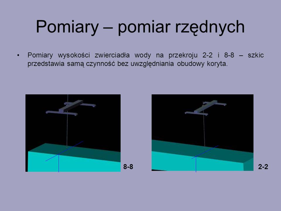 Pomiary – pomiar rzędnych Pomiary wysokości zwierciadła wody na przekroju 2-2 i 8-8 – szkic przedstawia samą czynność bez uwzględniania obudowy koryta