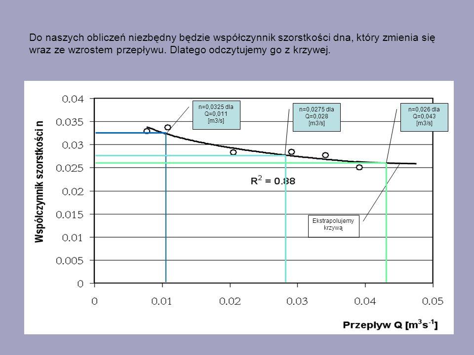 Do naszych obliczeń niezbędny będzie współczynnik szorstkości dna, który zmienia się wraz ze wzrostem przepływu. Dlatego odczytujemy go z krzywej. Eks