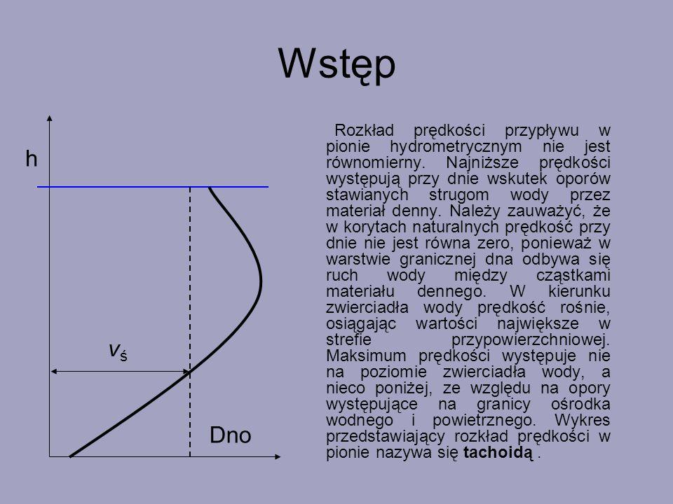 Wstęp h Dno vśvś Rozkład prędkości przypływu w pionie hydrometrycznym nie jest równomierny. Najniższe prędkości występują przy dnie wskutek oporów sta