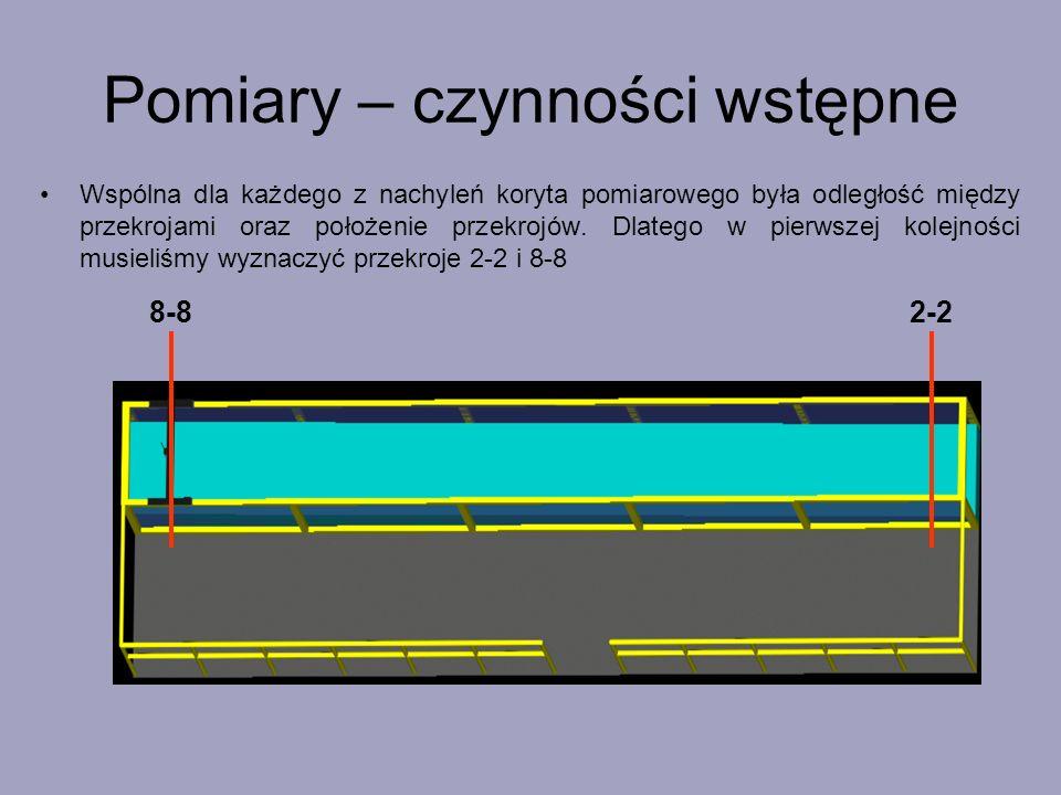 Pomiary – czynności wstępne Wspólna dla każdego z nachyleń koryta pomiarowego była odległość między przekrojami oraz położenie przekrojów. Dlatego w p