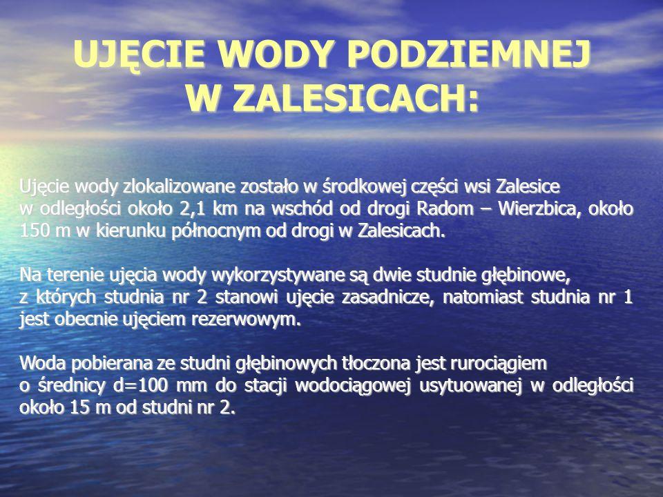 UJĘCIE WODY PODZIEMNEJ W ZALESICACH: Ujęcie wody zlokalizowane zostało w środkowej części wsi Zalesice w odległości około 2,1 km na wschód od drogi Ra