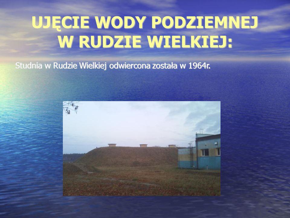 UJĘCIE WODY PODZIEMNEJ W RUDZIE WIELKIEJ: Studnia w Rudzie Wielkiej odwiercona została w 1964r.
