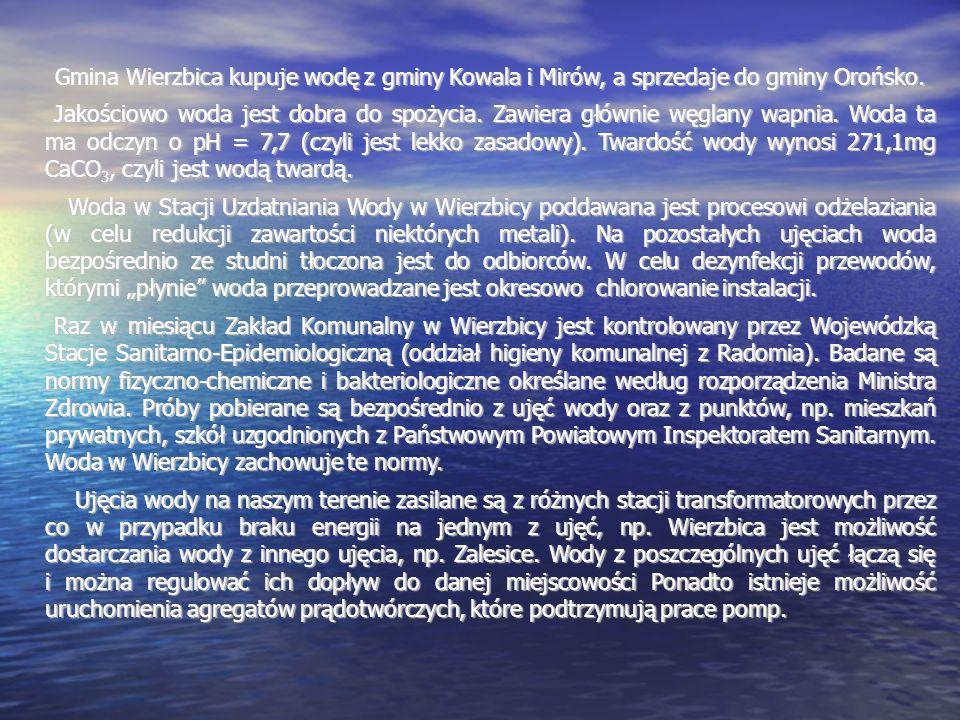 Gmina Wierzbica kupuje wodę z gminy Kowala i Mirów, a sprzedaje do gminy Orońsko. Gmina Wierzbica kupuje wodę z gminy Kowala i Mirów, a sprzedaje do g