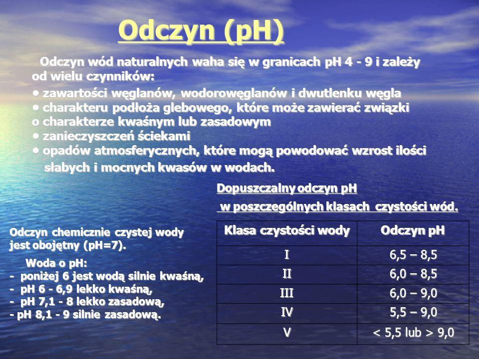 Odczyn (pH) Odczyn wód naturalnych waha się w granicach pH 4 - 9 i zależy od wielu czynników: Odczyn wód naturalnych waha się w granicach pH 4 - 9 i z