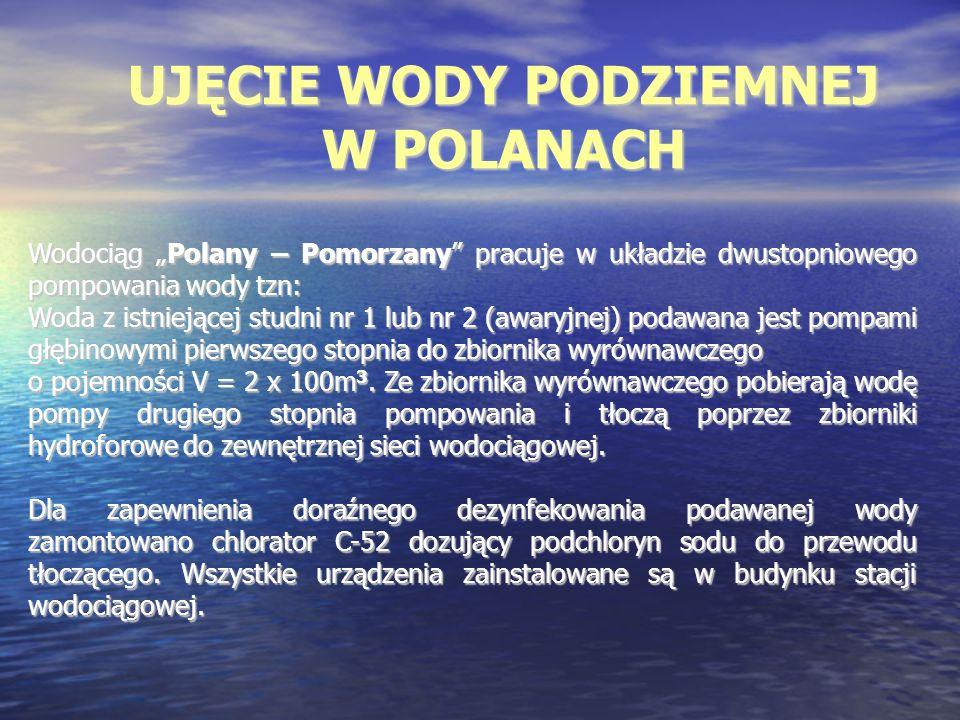 UJĘCIE WODY PODZIEMNEJ W POLANACH Wodociąg Polany – Pomorzany pracuje w układzie dwustopniowego pompowania wody tzn: Woda z istniejącej studni nr 1 lu