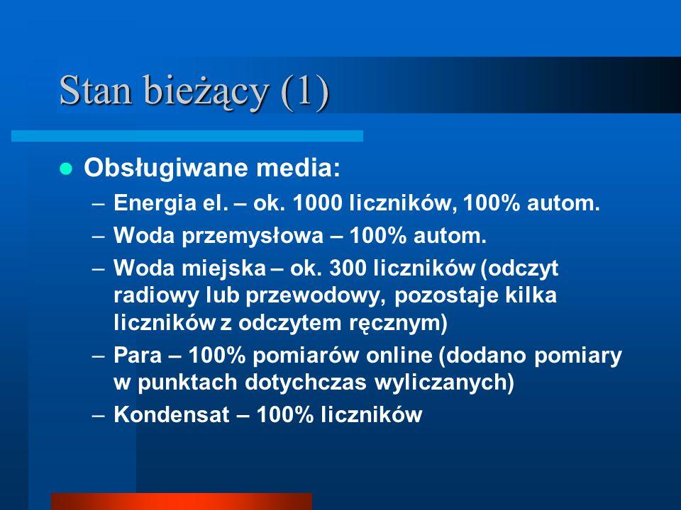 Stan bieżący (1) Obsługiwane media: –Energia el. – ok.