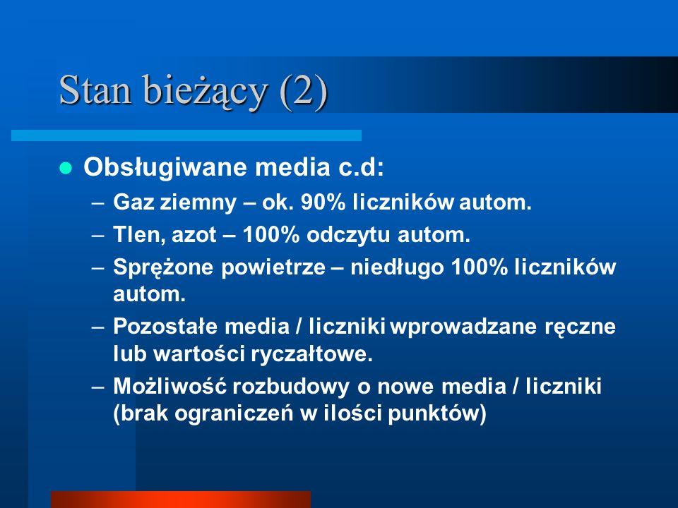 Stan bieżący (2) Obsługiwane media c.d: –Gaz ziemny – ok.