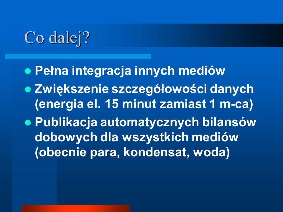 Co dalej. Pełna integracja innych mediów Zwiększenie szczegółowości danych (energia el.