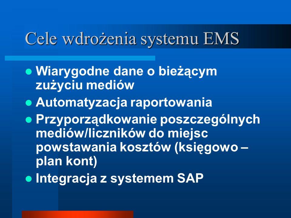 Cele wdrożenia systemu EMS Wiarygodne dane o bieżącym zużyciu mediów Automatyzacja raportowania Przyporządkowanie poszczególnych mediów/liczników do miejsc powstawania kosztów (księgowo – plan kont) Integracja z systemem SAP