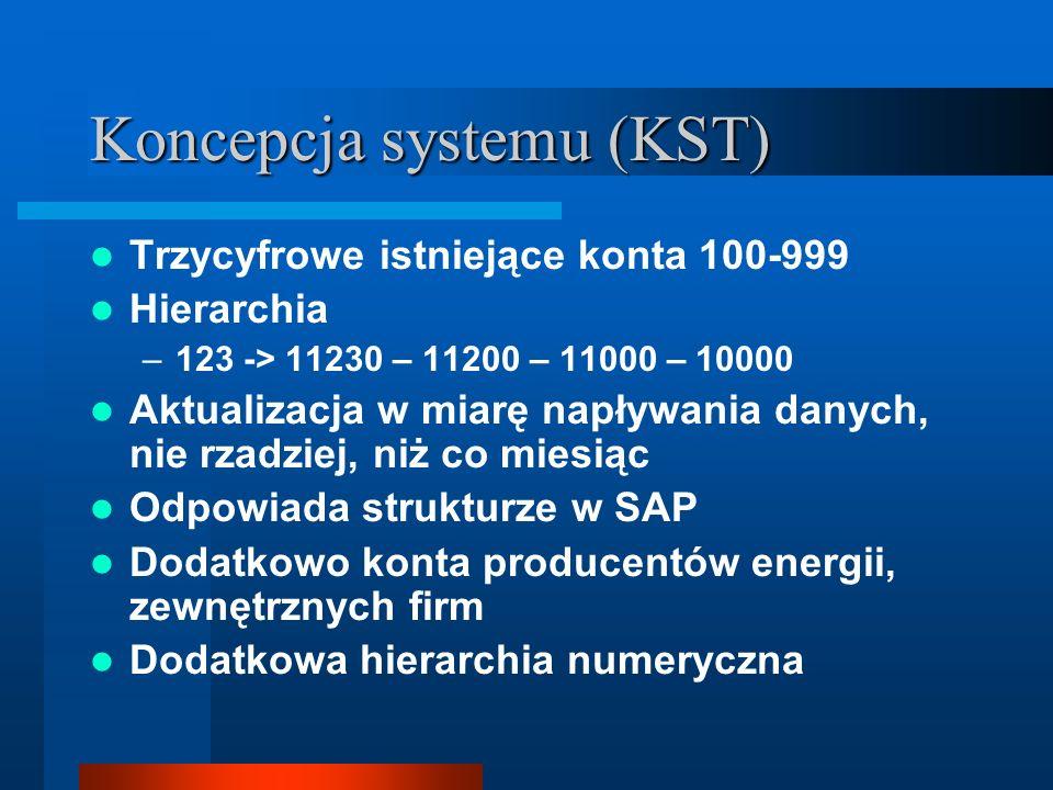 Koncepcja systemu (KST) Trzycyfrowe istniejące konta 100-999 Hierarchia –123 -> 11230 – 11200 – 11000 – 10000 Aktualizacja w miarę napływania danych, nie rzadziej, niż co miesiąc Odpowiada strukturze w SAP Dodatkowo konta producentów energii, zewnętrznych firm Dodatkowa hierarchia numeryczna