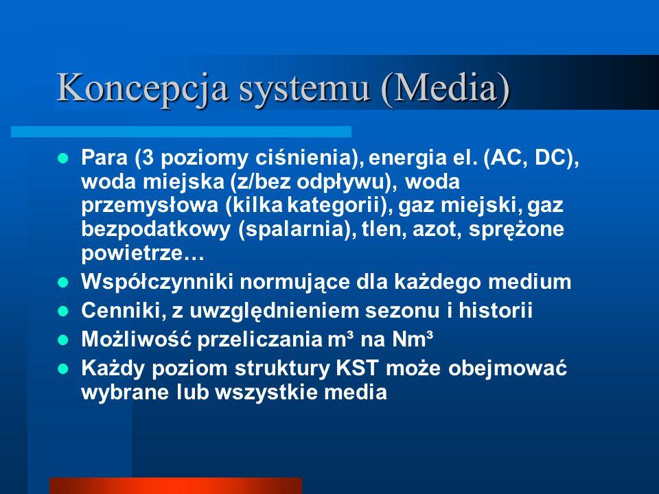 Koncepcja systemu (Media) Para (3 poziomy ciśnienia), energia el.
