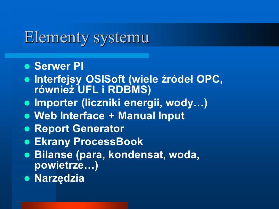 Elementy systemu Serwer PI Interfejsy OSISoft (wiele źródeł OPC, również UFL i RDBMS) Importer (liczniki energii, wody…) Web Interface + Manual Input Report Generator Ekrany ProcessBook Bilanse (para, kondensat, woda, powietrze…) Narzędzia