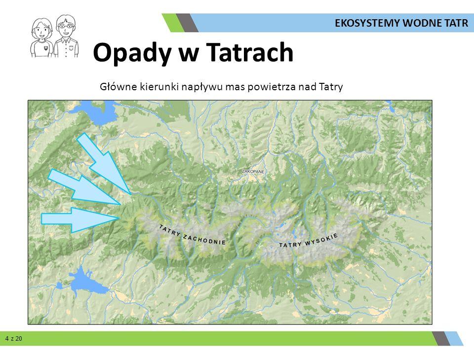Opady w Tatrach Główne kierunki napływu mas powietrza nad Tatry 4 z 20 EKOSYSTEMY WODNE TATR