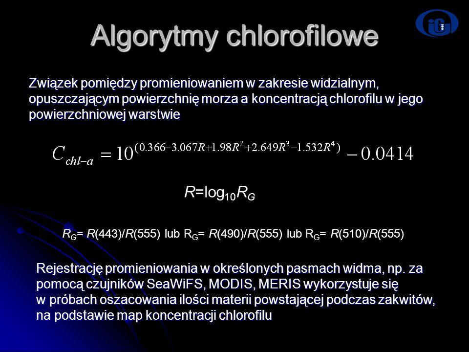 Algorytmy chlorofilowe Związek pomiędzy promieniowaniem w zakresie widzialnym, opuszczającym powierzchnię morza a koncentracją chlorofilu w jego powie