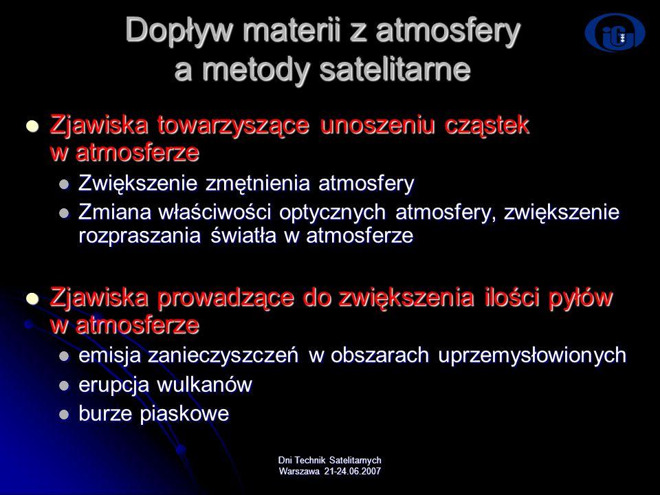 Dni Technik Satelitarnych Warszawa 21-24.06.2007 Dopływ materii z atmosfery a metody satelitarne Zjawiska towarzyszące unoszeniu cząstek w atmosferze