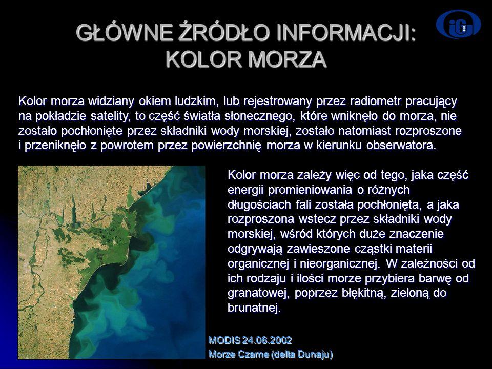 GŁÓWNE ŹRÓDŁO INFORMACJI: KOLOR MORZA Kolor morza widziany okiem ludzkim, lub rejestrowany przez radiometr pracujący na pokładzie satelity, to część ś