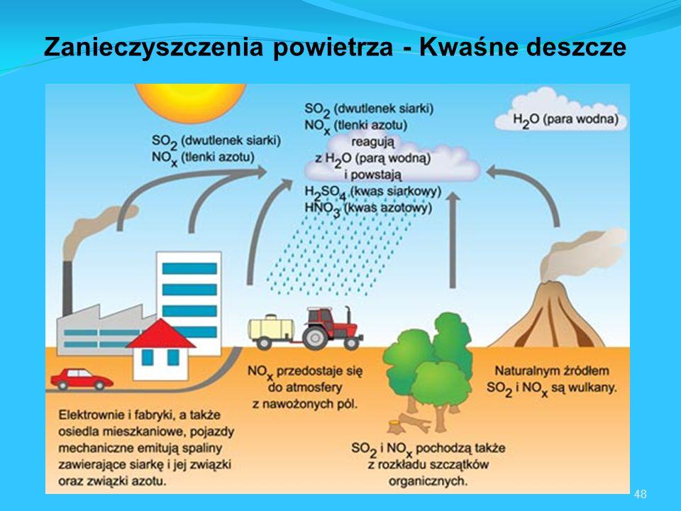 48 Zanieczyszczenia powietrza - Kwaśne deszcze