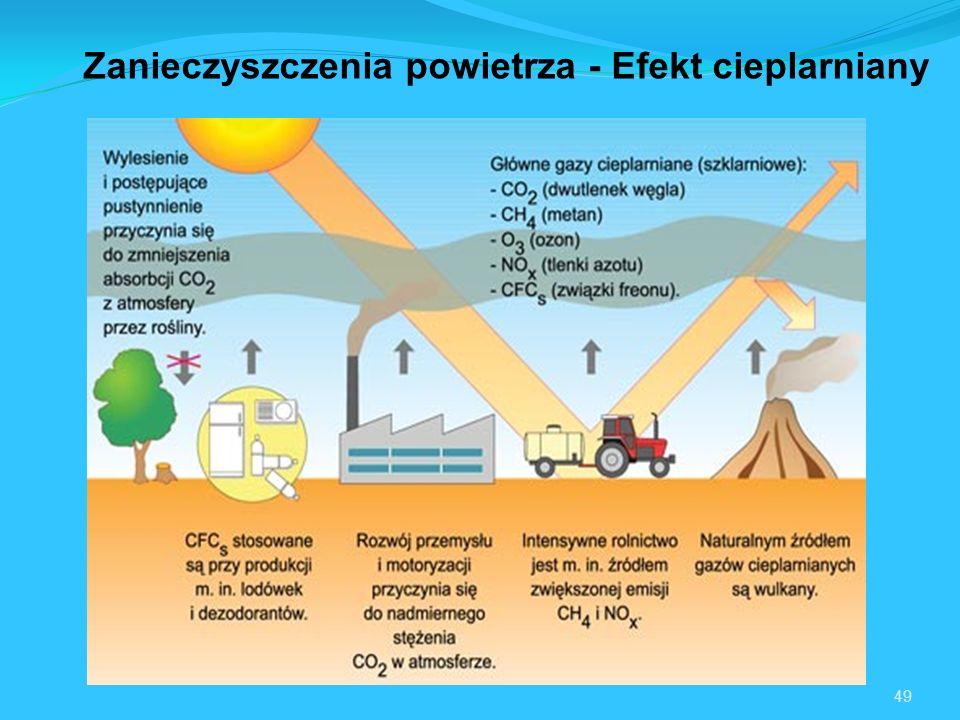 49 Zanieczyszczenia powietrza - Efekt cieplarniany
