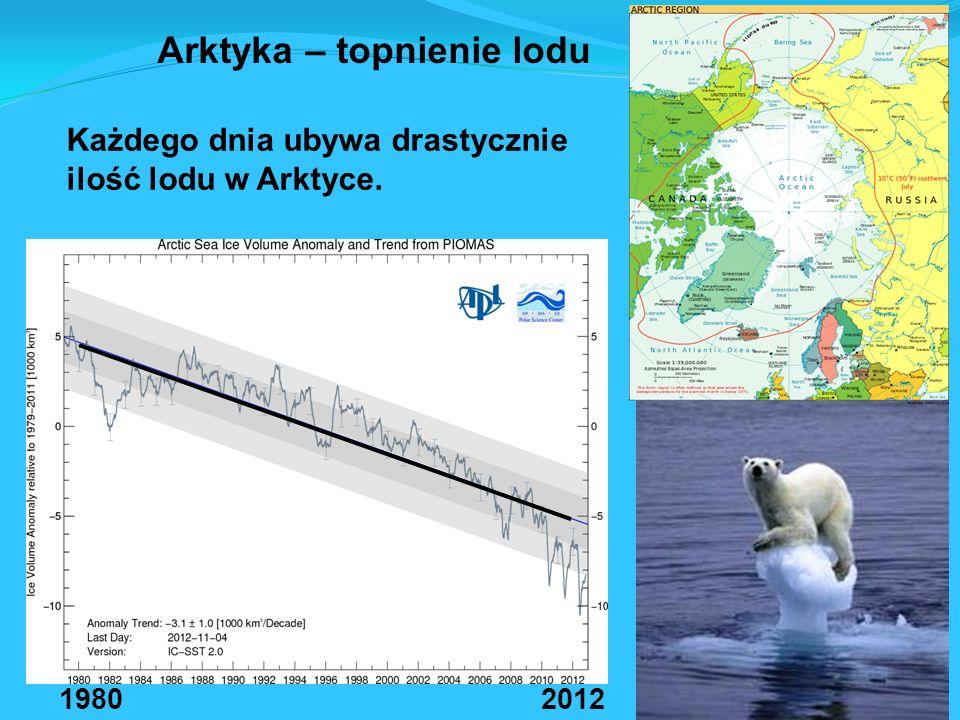 50 Arktyka – topnienie lodu Każdego dnia ubywa drastycznie ilość lodu w Arktyce. 1980 2012