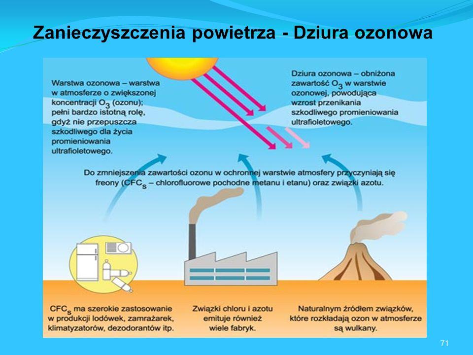 71 Zanieczyszczenia powietrza - Dziura ozonowa