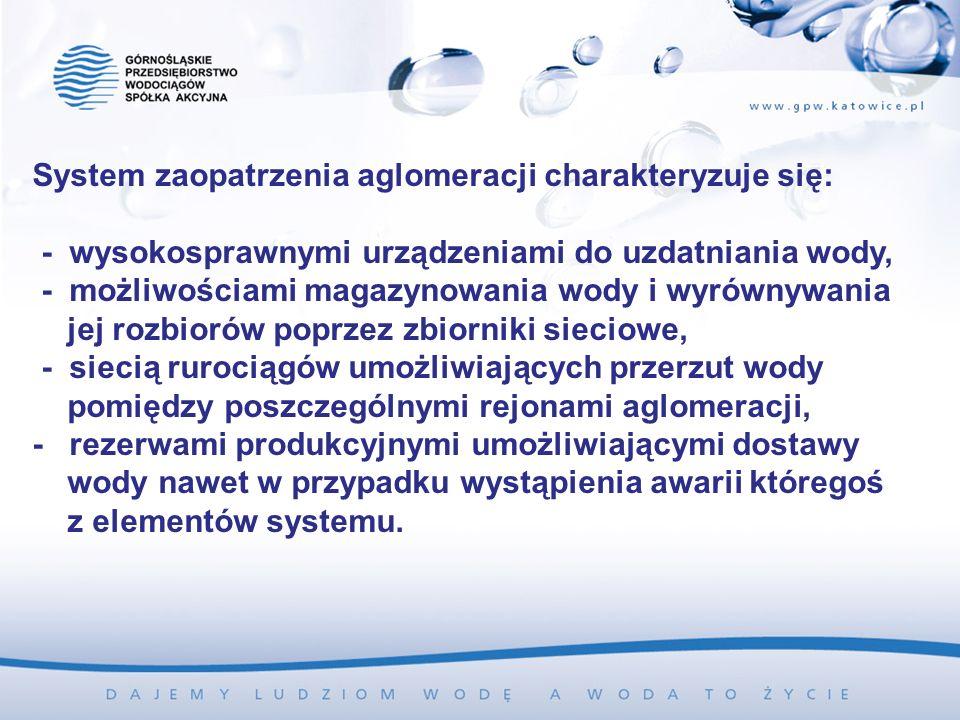 System zaopatrzenia aglomeracji charakteryzuje się: - wysokosprawnymi urządzeniami do uzdatniania wody, - możliwościami magazynowania wody i wyrównywa