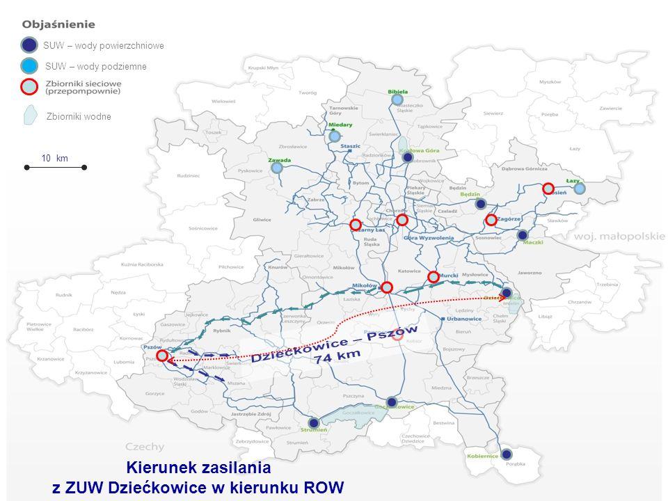 Zbiorniki wodne 10 km SUW – wody podziemne SUW – wody powierzchniowe Kierunek zasilania z ZUW Dziećkowice w kierunku ROW