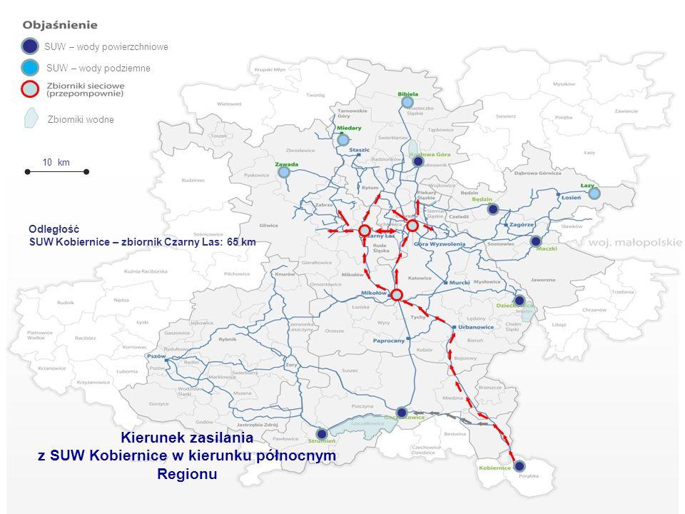 Zbiorniki wodne 10 km Kierunek zasilania z SUW Kobiernice w kierunku północnym Regionu SUW – wody podziemne SUW – wody powierzchniowe Odległość SUW Ko