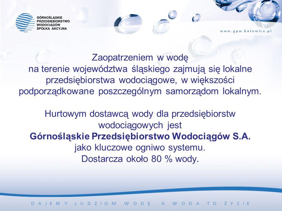 Schemat zaopatrzenia w wodę Województwa Śląskiego Subregion centralny i zachodni Schemat zaopatrzenia w wodę Województwa Śląskiego Subregion centralny i zachodni PRZEDSIĘBIORSTWA WODOCIĄGOWE Korzystają z dostaw Górnośląskiego Przedsiębiorstwa Wodociągów SA oraz źródeł własnych PRZEDSIĘBIORSTWA WODOCIĄGOWE Korzystają z dostaw Górnośląskiego Przedsiębiorstwa Wodociągów SA oraz źródeł własnych PRZEDSIĘBIORSTWA WODOCIĄGOWE w 100% korzystają z dostaw Górnośląskiego Przedsiębiorstwa Wodociągów SA (brak własnych źródeł) PRZEDSIĘBIORSTWA WODOCIĄGOWE w 100% korzystają z dostaw Górnośląskiego Przedsiębiorstwa Wodociągów SA (brak własnych źródeł) ZASOBY Wody powierzchniowe i podziemne ZASOBY Wody powierzchniowe i podziemne PRZEDSIĘBIORSTWA WODOCIĄGOWE bazują na źródłach własnych PRZEDSIĘBIORSTWA WODOCIĄGOWE bazują na źródłach własnych ODBIORCY Mieszkańcy, instytucje, przedsiębiorstwa ODBIORCY Mieszkańcy, instytucje, przedsiębiorstwa GÓRNOŚLĄSKIE PRZEDSIĘBIORSTWO WODOCIĄGÓW S.A.