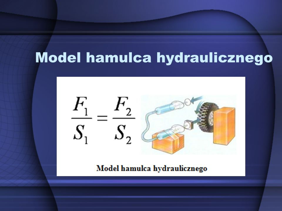 Model hamulca hydraulicznego
