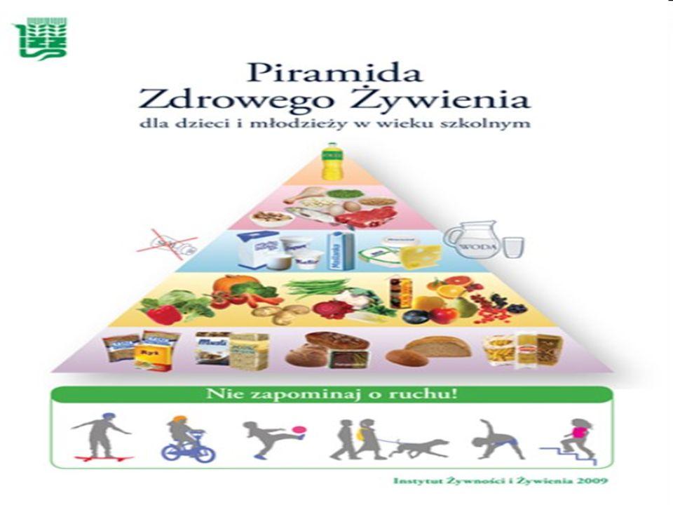 1.Jedz codziennie różne produkty z każdej grupy uwzględnionej w piramidzie.