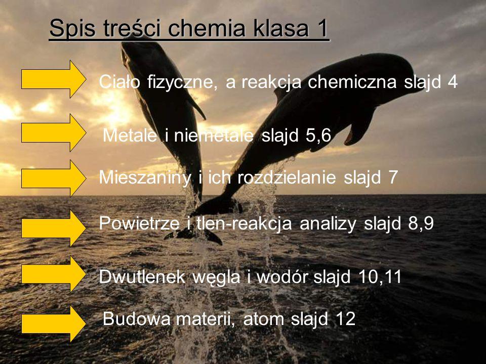 Spis treści chemia klasa 1 Ciało fizyczne, a reakcja chemiczna slajd 4 Metale i niemetale slajd 5,6 Mieszaniny i ich rozdzielanie slajd 7 Powietrze i tlen-reakcja analizy slajd 8,9 Dwutlenek węgla i wodór slajd 10,11 Budowa materii, atom slajd 12