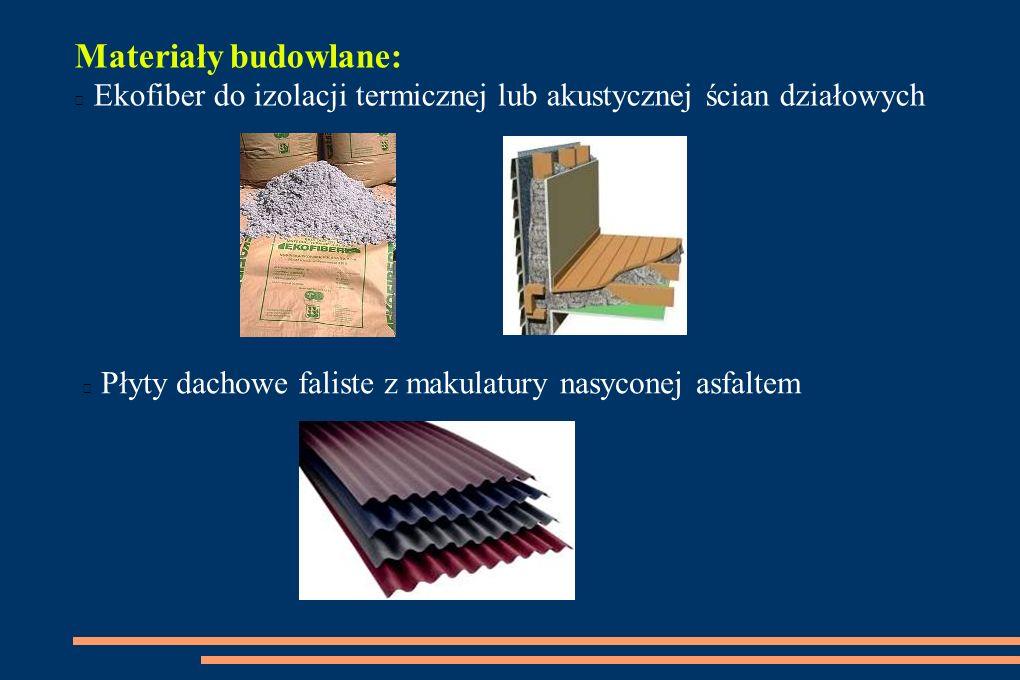Materiały budowlane: Ekofiber do izolacji termicznej lub akustycznej ścian działowych Płyty dachowe faliste z makulatury nasyconej asfaltem