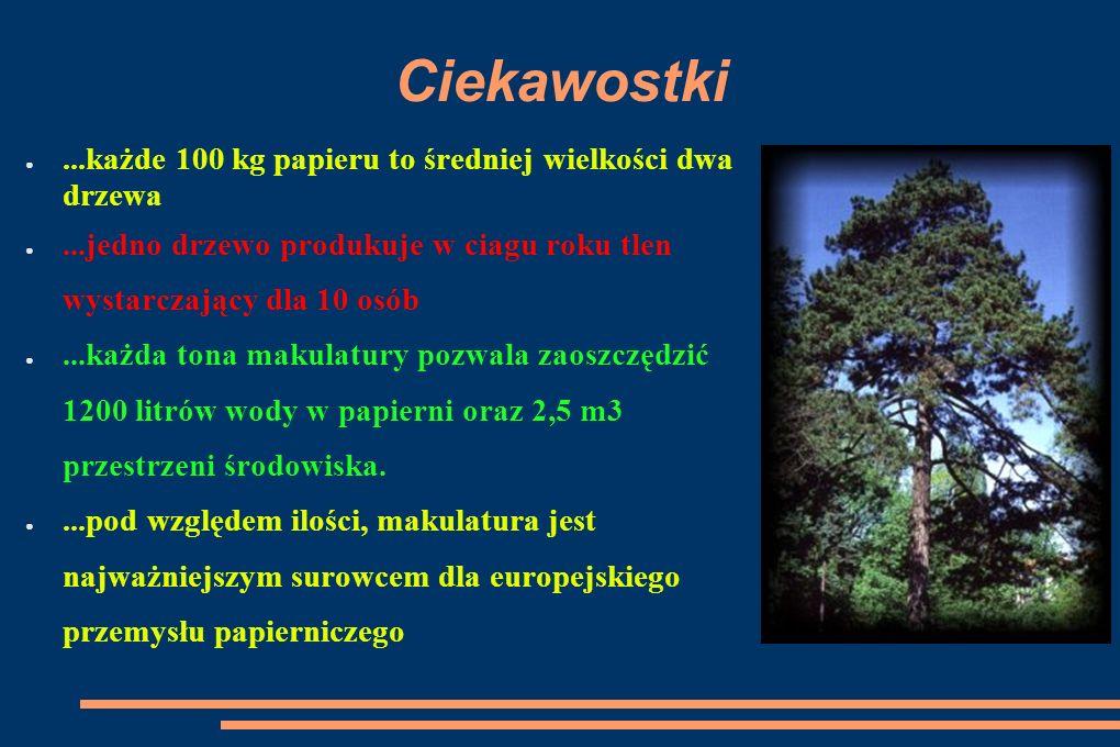 Ciekawostki...każde 100 kg papieru to średniej wielkości dwa drzewa...jedno drzewo produkuje w ciagu roku tlen wystarczający dla 10 osób...każda tona